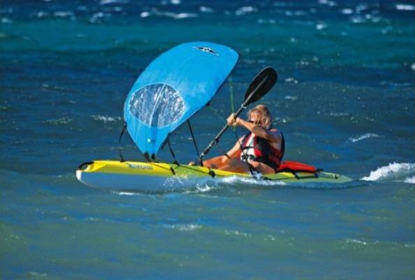 Bic kayak sail kit review